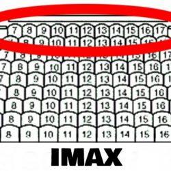 10 meglepő dolog, amit nem tudtál az IMAX-ről